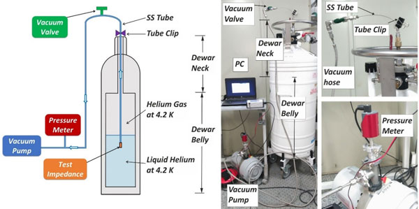 Schematic of the hydrogen sensor (left) and real setup (right)
