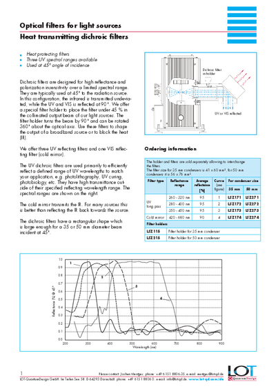 Heat transmitting dichroic filter - Data sheet