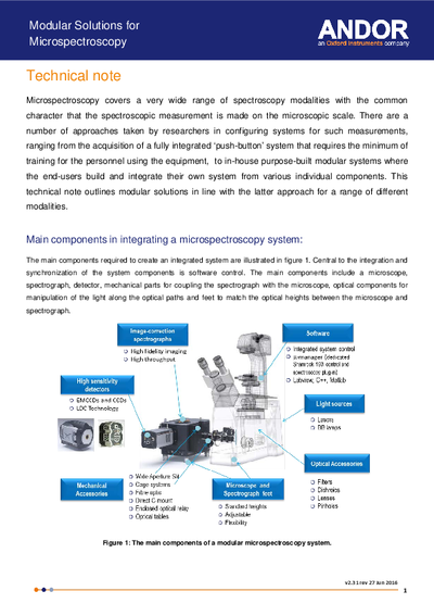 Modular micro-spectroscopy solutions technical note