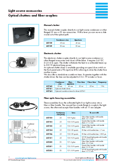 Optical shutters and fiber couplers - Data sheet