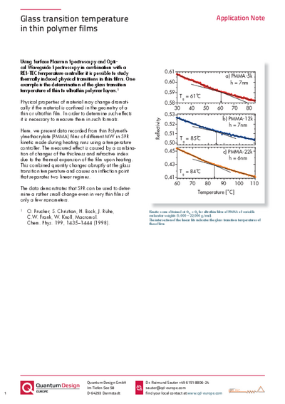 Glass transition temperature AppNote
