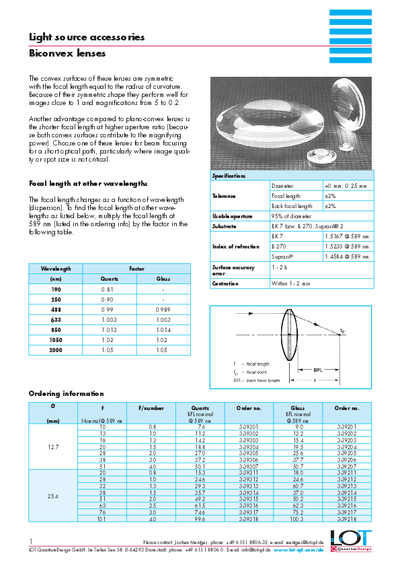 Biconvex lenses - Data sheet