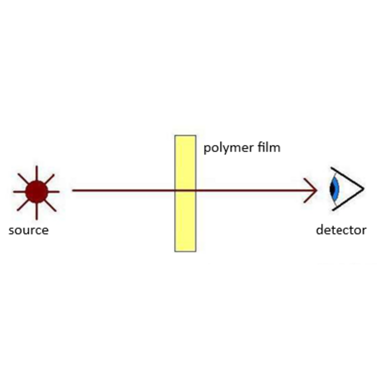 FTIR sample preparation: thin film makers - Why melt polymer films?