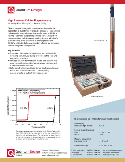 High Pressure Cell for Magnetometry