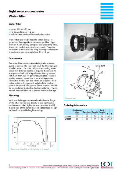 Heat absorbing water filter - Data sheet