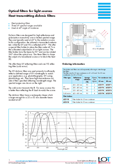 Heat transmitting dichroic filters - Data sheet